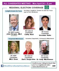 BCelection-6candidates-westside-ACMApr24-WestShoreVOICE-webjpg