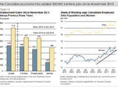 fall economic statement 2018