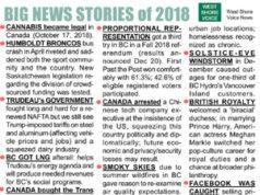 top new stories 2018