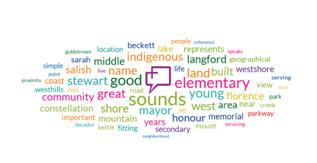 new school, word cloud, SD62