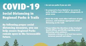 social distancing, CRD Regional Parks.