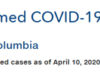 BC CDC confirmed cases of COVID-19, April 10, 2020
