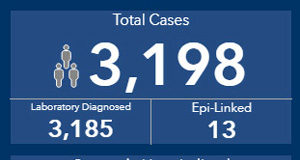 BC CDC, case counts, July 17 2020
