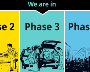 Restart BC, Phase 3