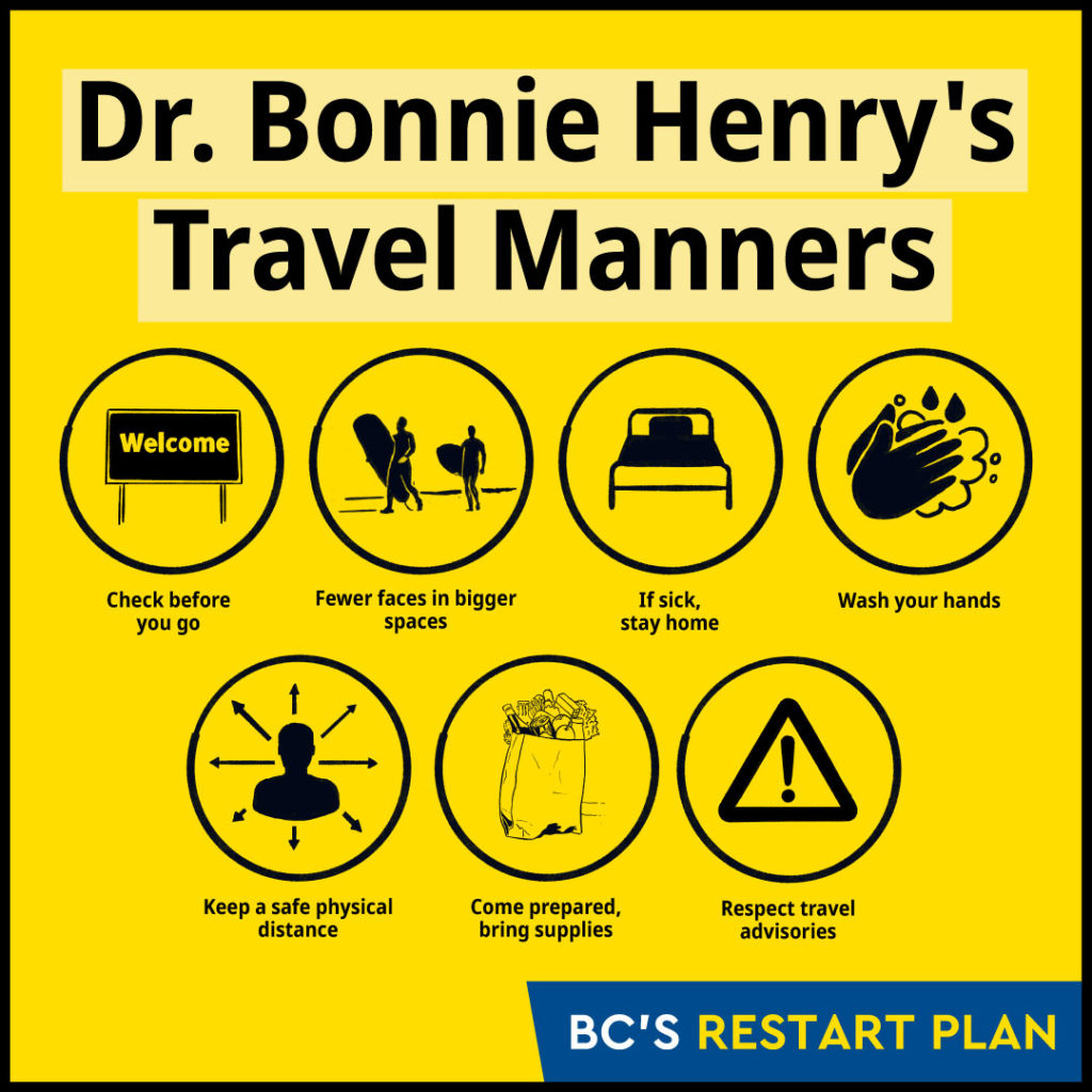 travel manners, COVID-19, BC
