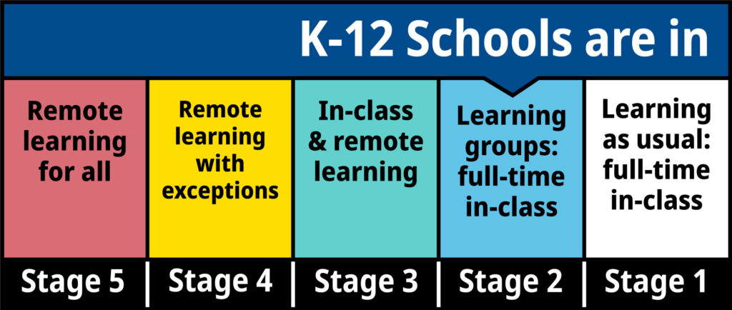 Return to School, K-12, September 2020
