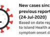 new case, COVID-19, Island Health