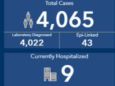 COVID-19 cases, BC, August 10 2020