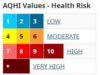 air quality, health risk, levels