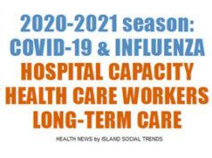 COVID, flu, fall-winter 2020-21
