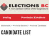 candidate list, BC election, wordmark