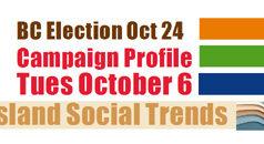 BC Election, campaign trail