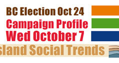 BC Election, campaign trail, October 7 2020