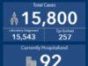 BC CDC, COVID cases, November 3 2020