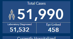 COVID, BC, cases, hospitalizations, Dec 31 2020