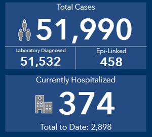COVID, BC, cases, hospitalizations, Dec 31 2020