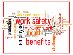 work safety, word cloud