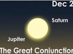 December 21, 2020, winter solstice, Jupiter & Saturn