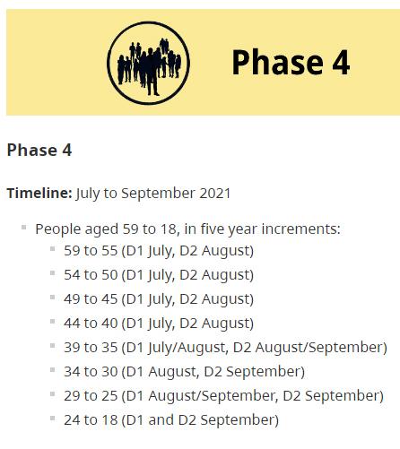 BC Immunization Plan, Phase 4