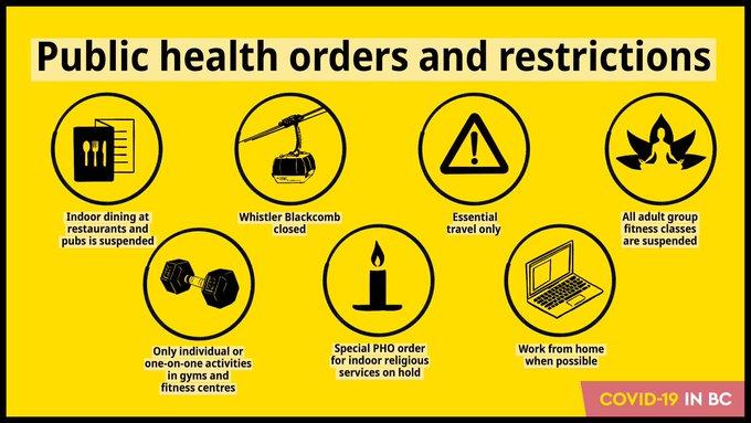 COVID, BC, public health orders