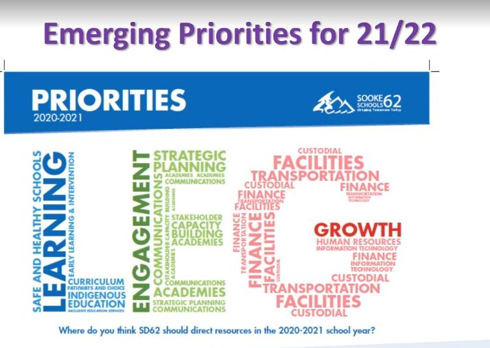 priorities, SD62, 2021-2022