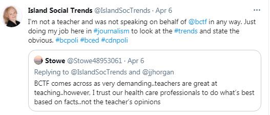 Island Social Trends, Twitter